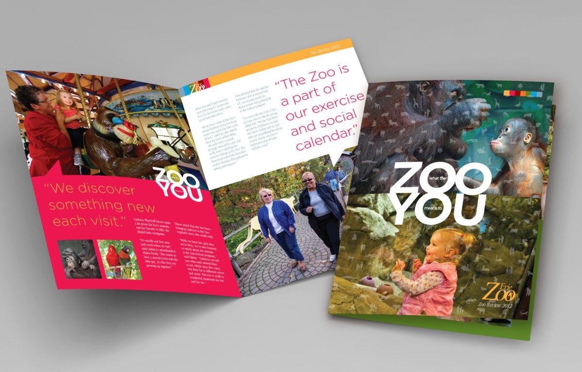 zoo_annual_2012